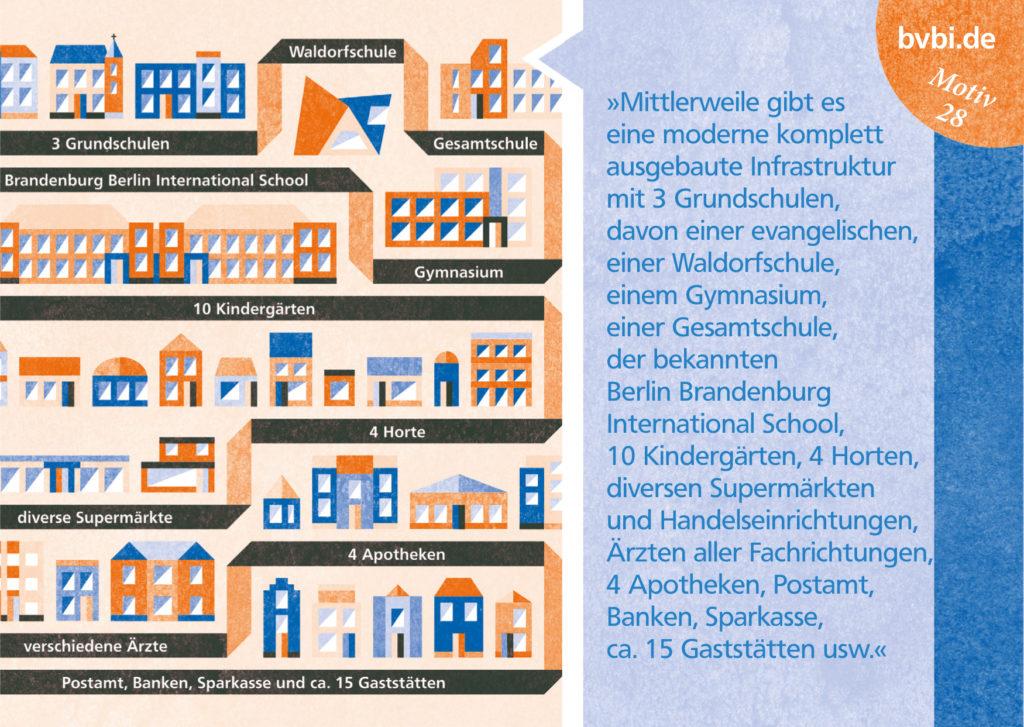 BVBI-Postkarte Motiv 28: »Mittlerweile gibt es eine moderne komplett ausgebaute Infrastruktur mit 3 Grundschulen, davon einer evangelischen, ...«